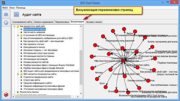 Визуализация перелинковки сайта