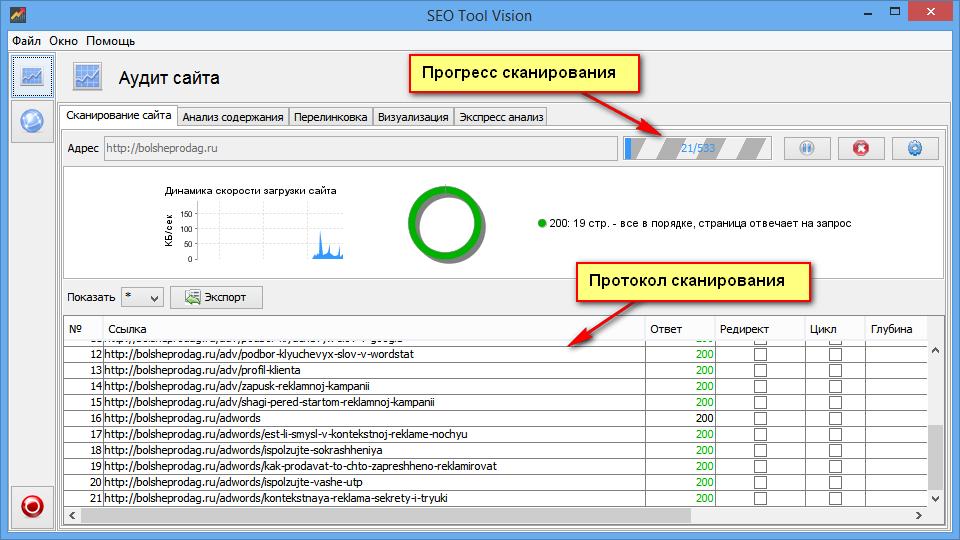протокол SEO сканирования сайта
